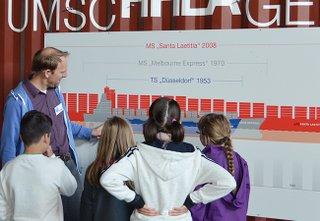 Kindergeburtstag-Hafenmuseum